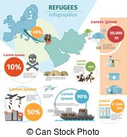 Refugees Illustrations And Clip Art  767 Refugees Royalty Free