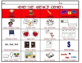 Center Time Clipart Centers Using The Menu