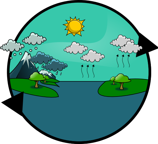 Free Water Cycle Clip Art