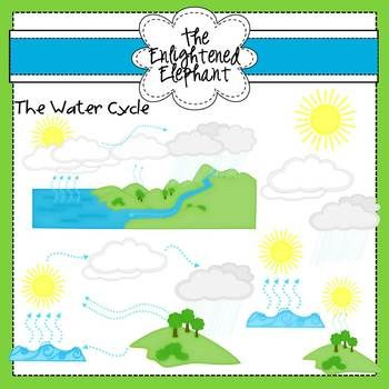 The Water Cycle Clip Art