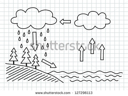 Water Cycle Stock Photos Illustrations And Vector Art