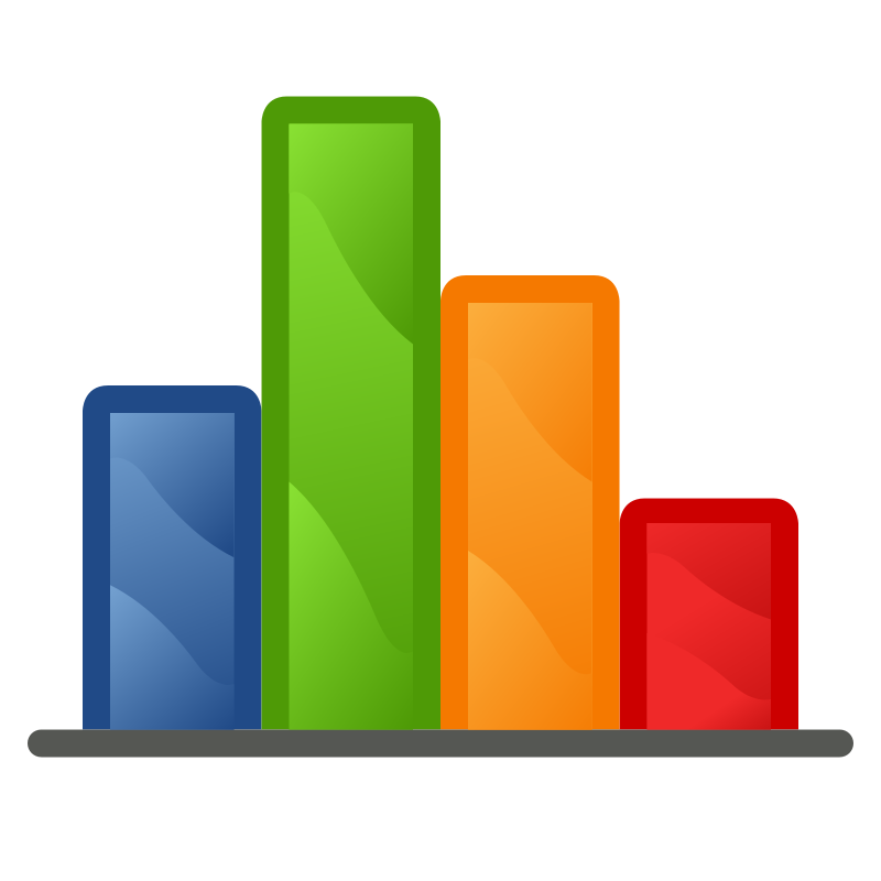 Free Colored Bar Graph Clip Art
