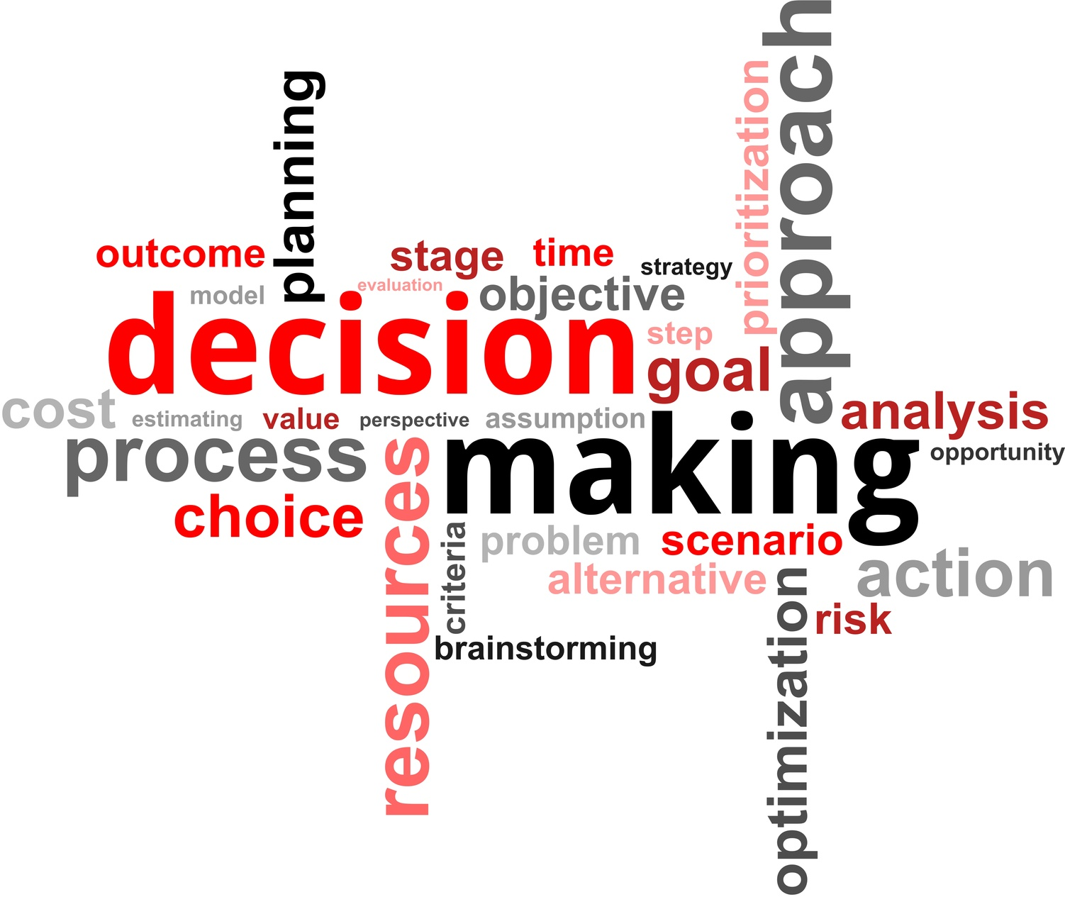 Word Cloud Decision Making #GRke7D - Clipart Kid