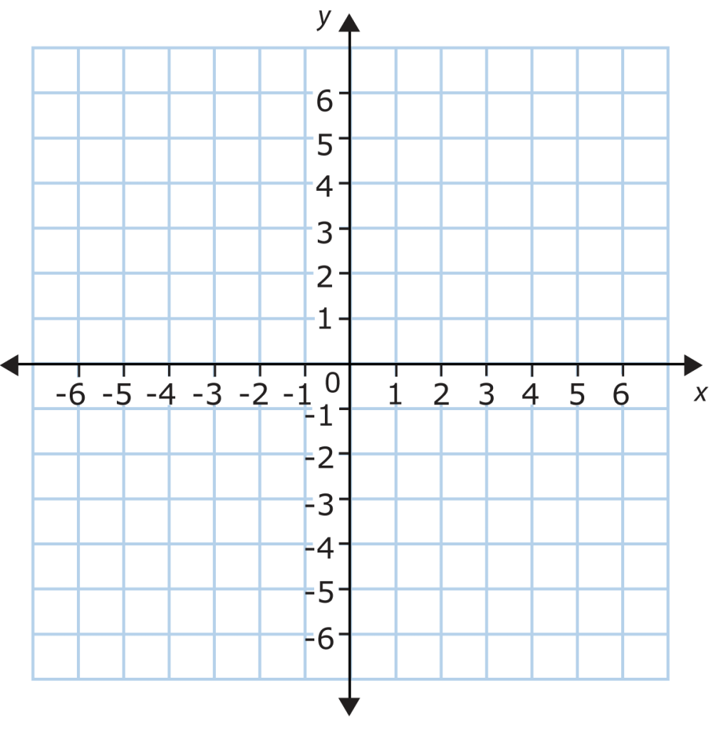 10 To 10 Coordinate Grid With Even Increments Labeled   Clipart Etc