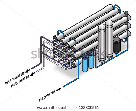 Diagram  A Reverse Osmosis Water Purification   Desalination Plant