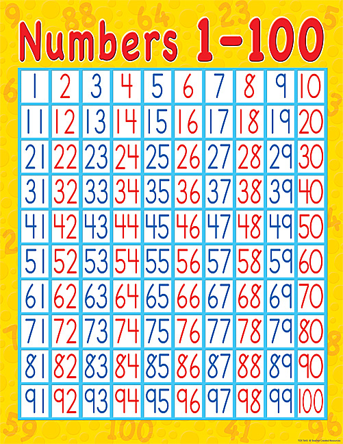 Number Names Worksheets free printable number chart 1-100 : 100 Chart Clipart - Clipart Kid
