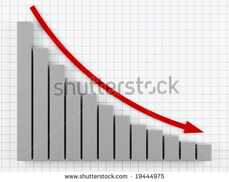 3d Graph Showing Decrease In Profits Or Earnings  Stock Photo 19444975