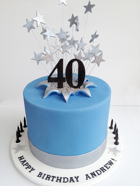 Man S 40th Birthday Clipart Clipart Suggest