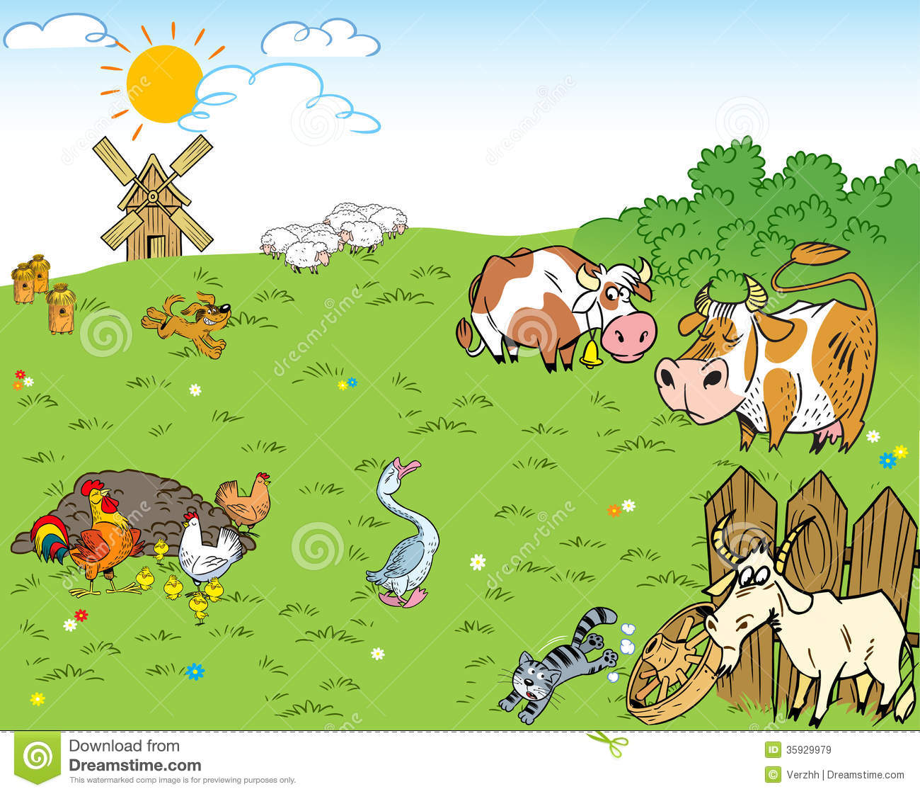 The Illustration Shows The Farmyard And Meadow On Which The Farm