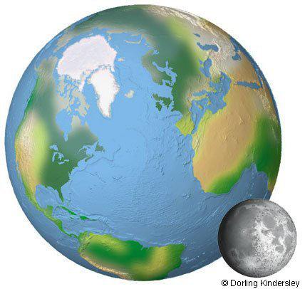 La Terre Et La Lune   Oh   La Terre