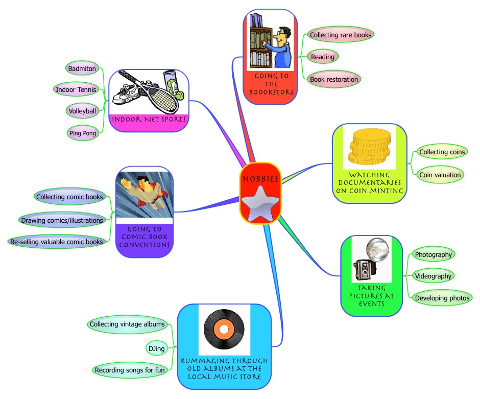 Mind Map Clipart | Free | Download