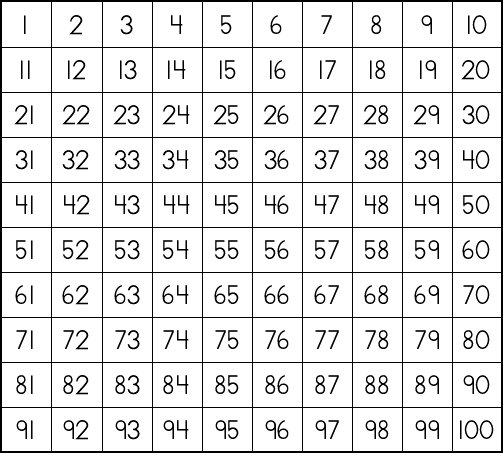 100 Chart Clipart - Clipart Kid