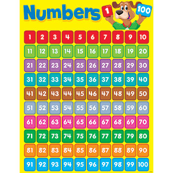 Number Names Worksheets number words 1-100 : Number Names Worksheets : counting chart numbers 1 to 100 ~ Free ...