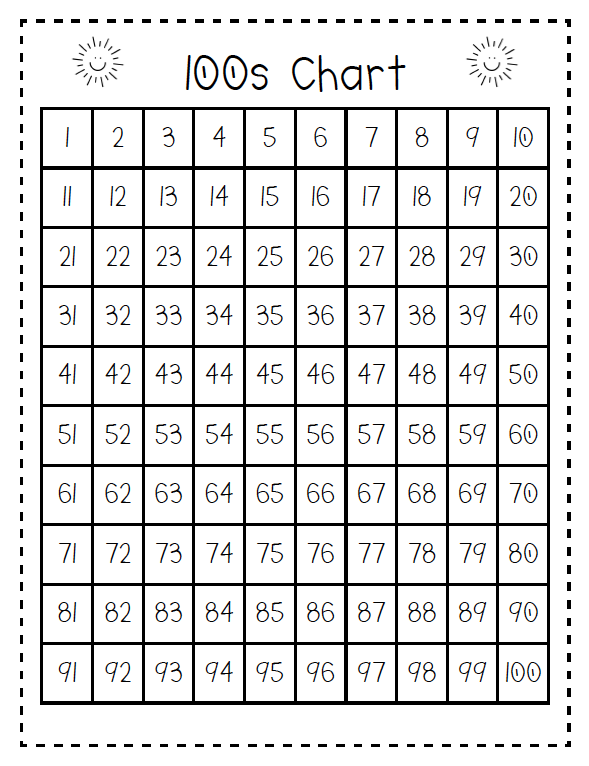 Number Names Worksheets blank 100 chart for kindergarten : 100 Chart Clipart - Clipart Kid