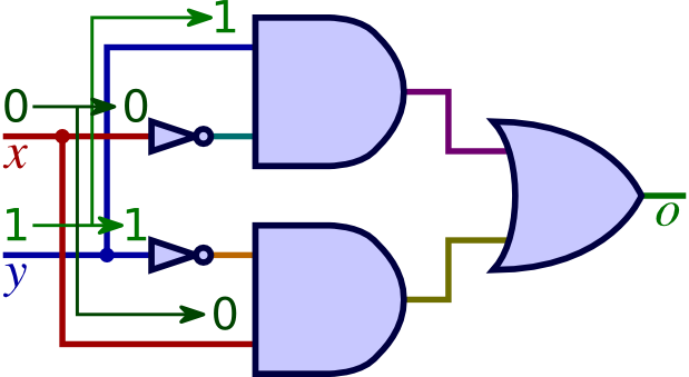 logic gates pdf free download