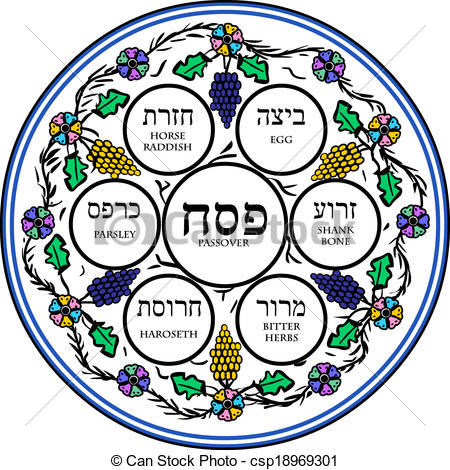 Seder Plate Clipart - Clipart Suggest