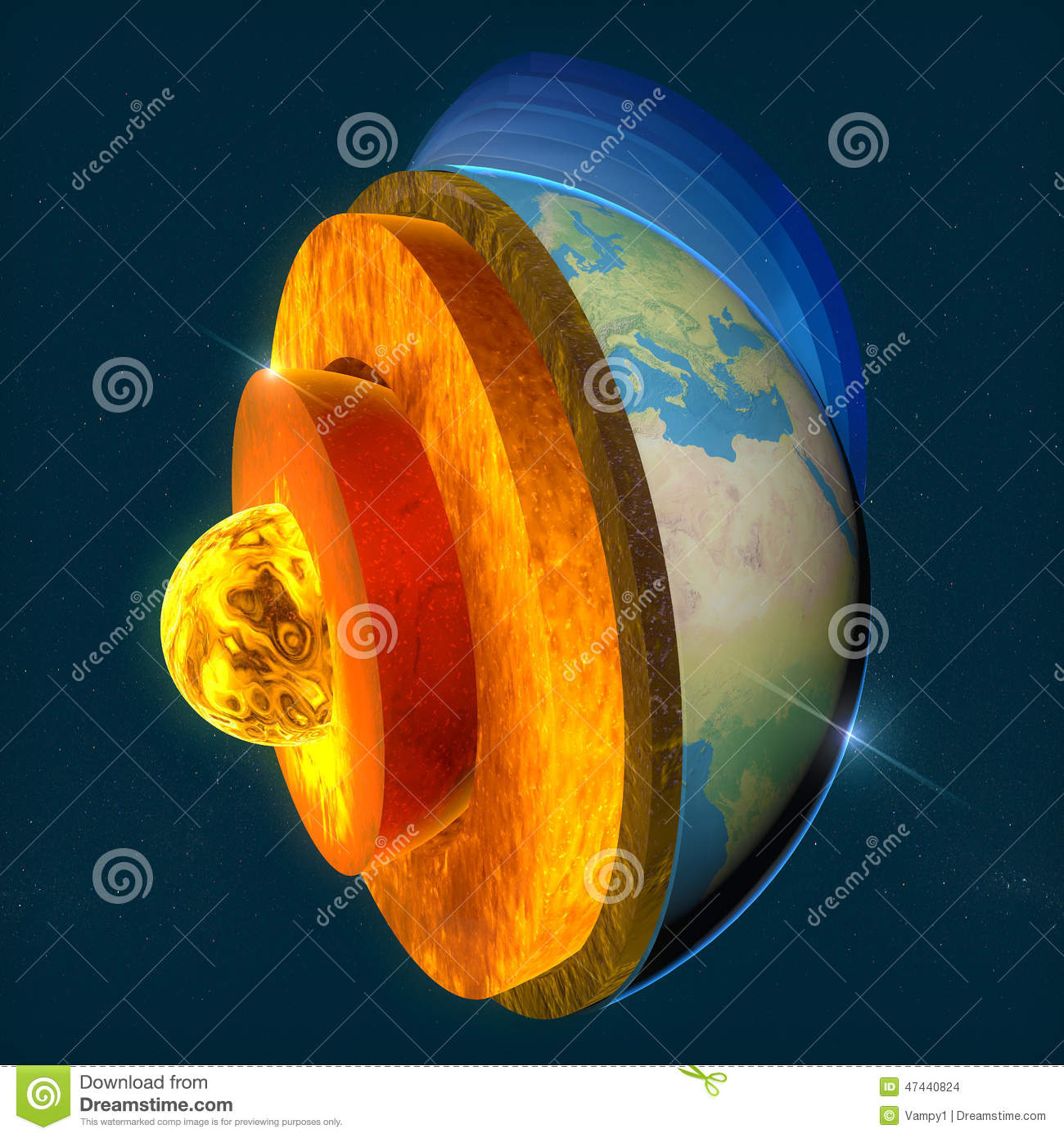 Earth S Core Section Layers Earth And Sky Stock Illustration   Image