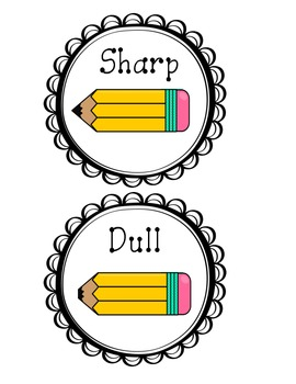 Sharp Pencil Clipart Dull Pencil Free Clipart