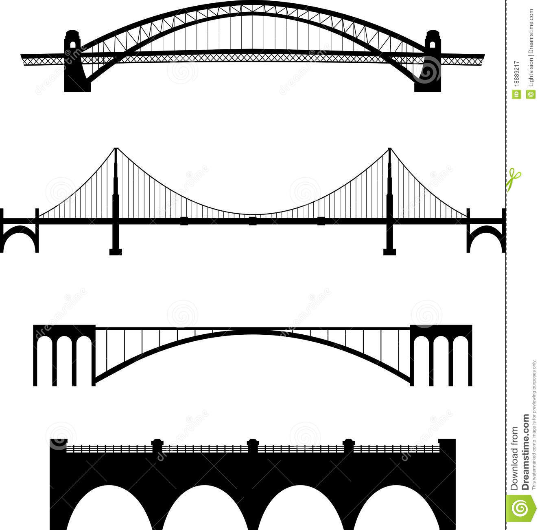 Free Golden Gate Bridge Clipart Bridge Set