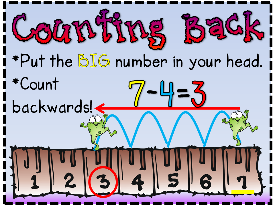 Step Into 2nd Grade With Mrs  Lemons  Subtraction Strategies