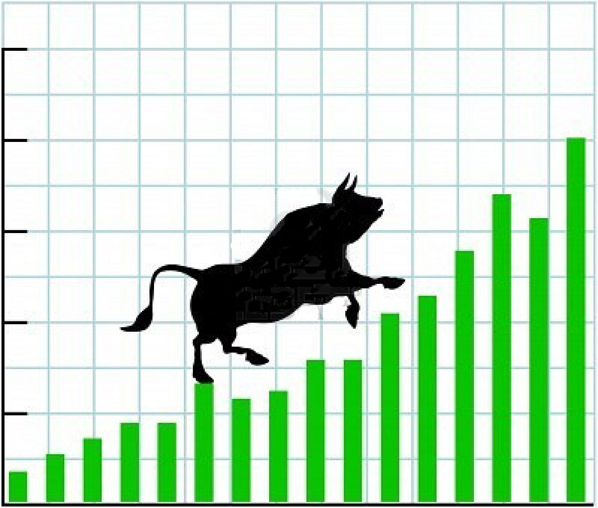 Bulls Are Optimistic Investors Who Are Presently Predicting Good