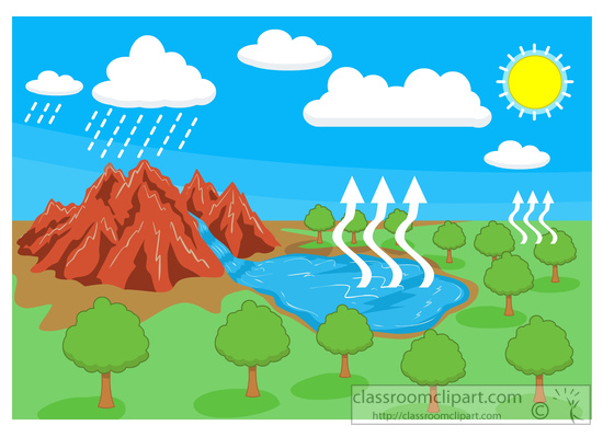 Science   Condensed Water Vapor Clipart 5917   Classroom Clipart