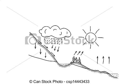 Showing Gallery For Water Vapor Clipart