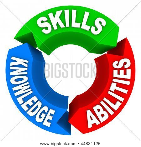 Life   Skills Knowledge And Abilities   On 3 Colorful Arrows In A