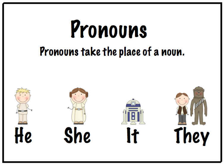 Of The Target Pronouns  He   She   It  And  They