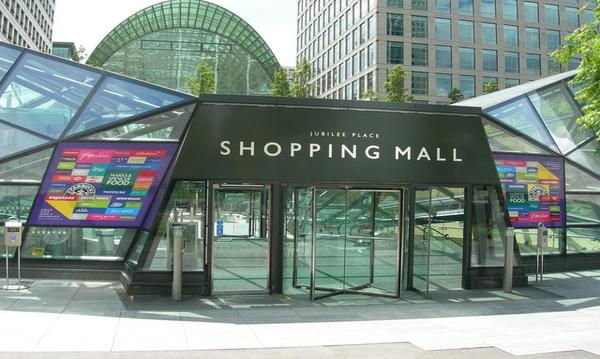 Definitions Of Basic Terms Associated With Shopping Centers And