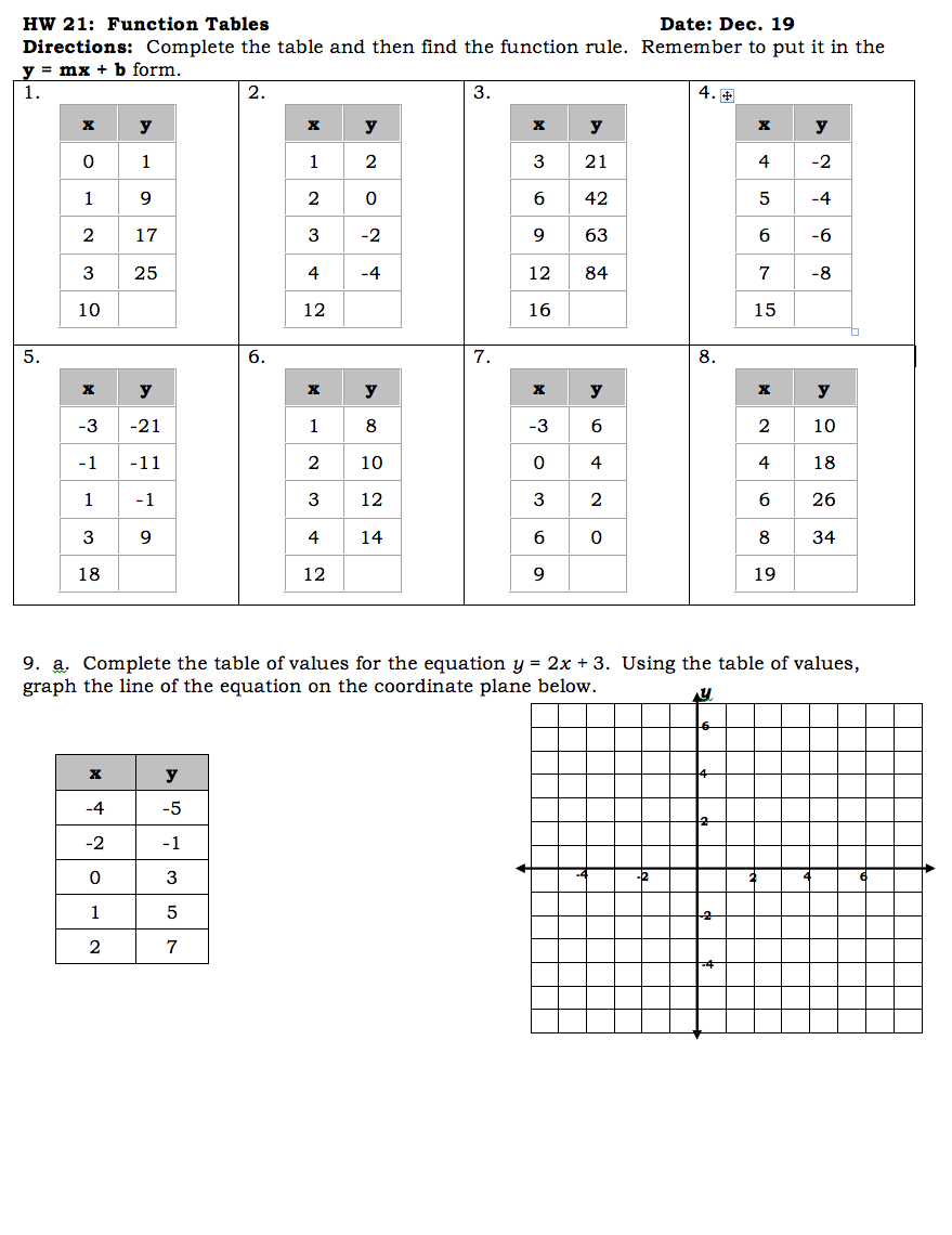 linear function worksheets laveyla – Function Worksheets