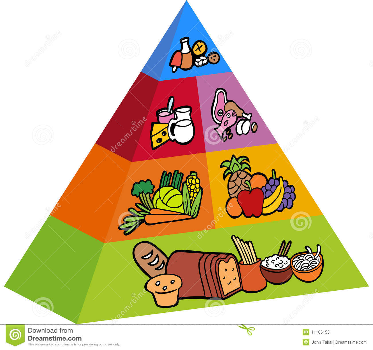 3d pyramid clipart clipart suggest healthy food pyramid clipart food pyramid clipart