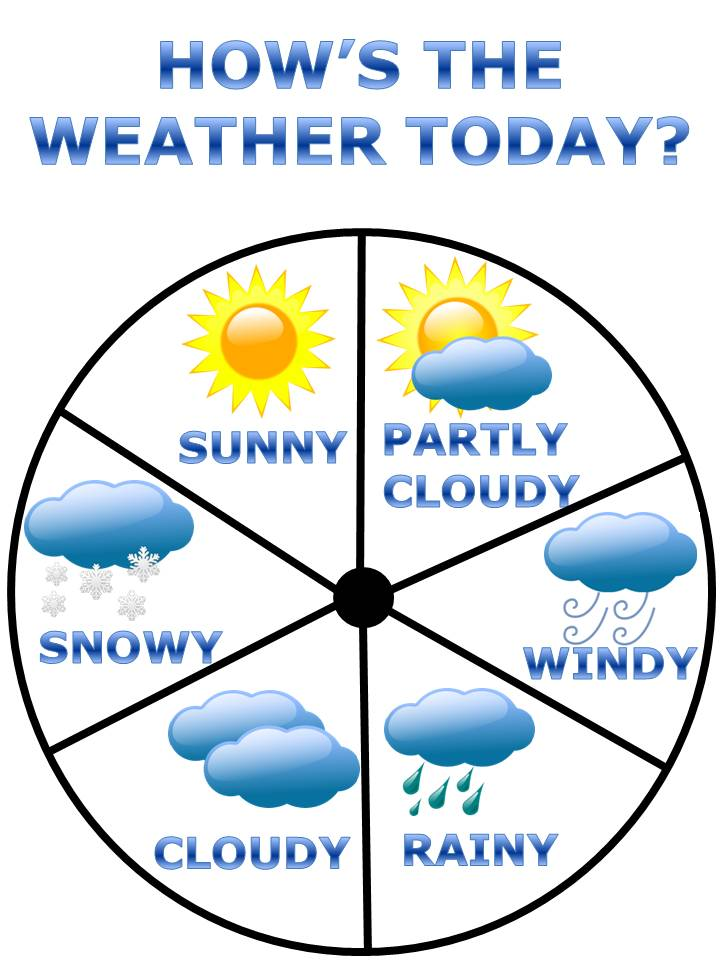 Decided To Work Less And Instead Searched For Some Weather Clipart