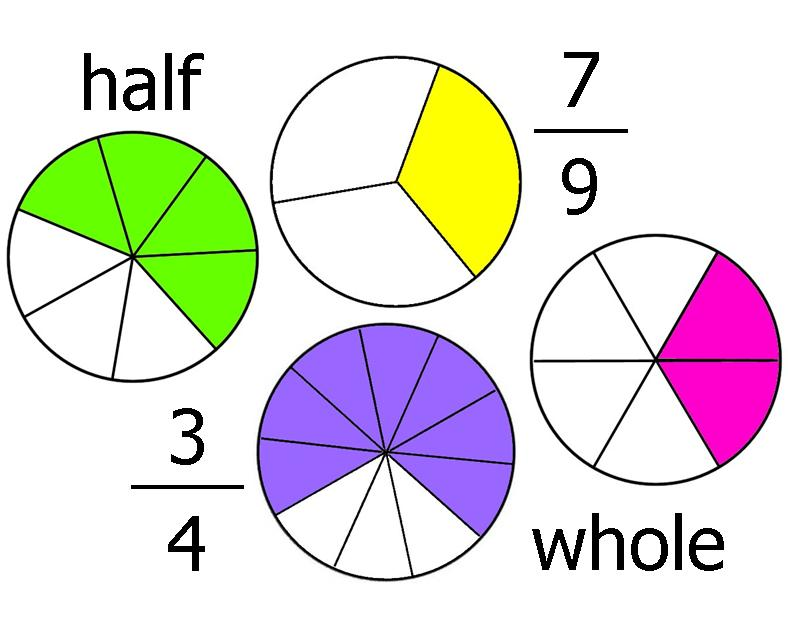 math worksheet : fractions for teachers clipart  clipart kid : Beginning Fraction Worksheets