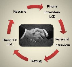 Hiring Interviews   Get Domain Pictures   Getdomainvids Com