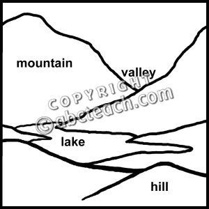 Pics For > Landforms Valley Clipart