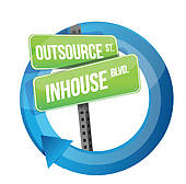 Outsource Versus In House Road Sign Cycle