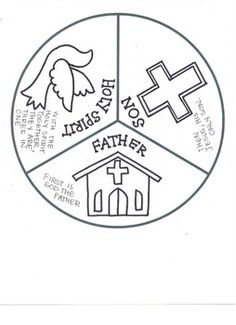 Saint patrick holy trinity clipart clipart suggest for Holy trinity shamrock coloring page