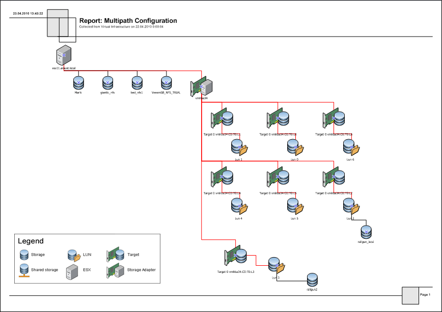 Free Hyper V And Vmware Stencils For Visio