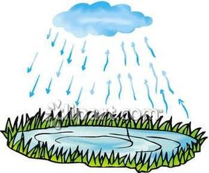 Illustration Of The Rain Cycle   Royalty Free Clipart Picture