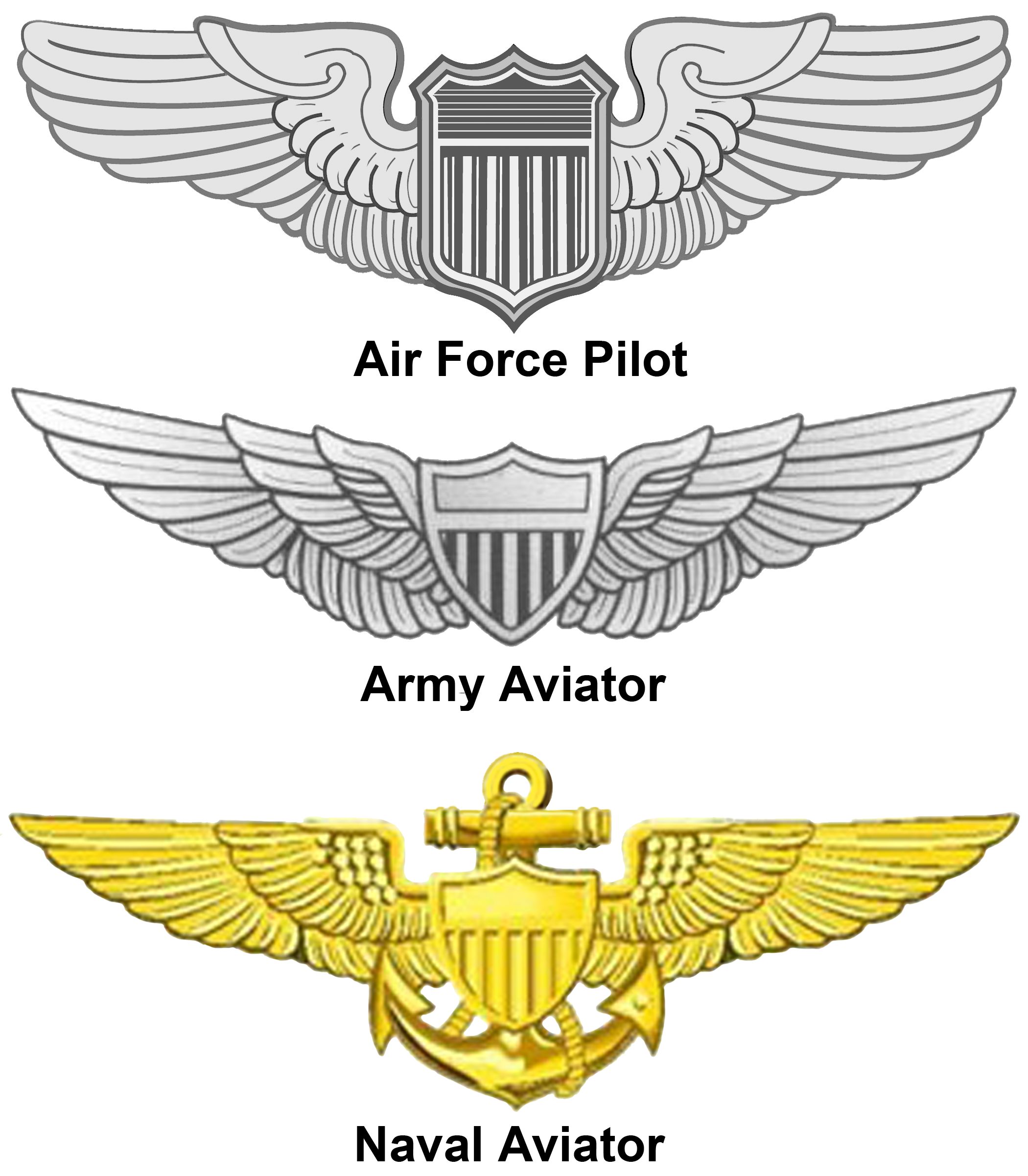 Military Insignia Stock Images RoyaltyFree Images