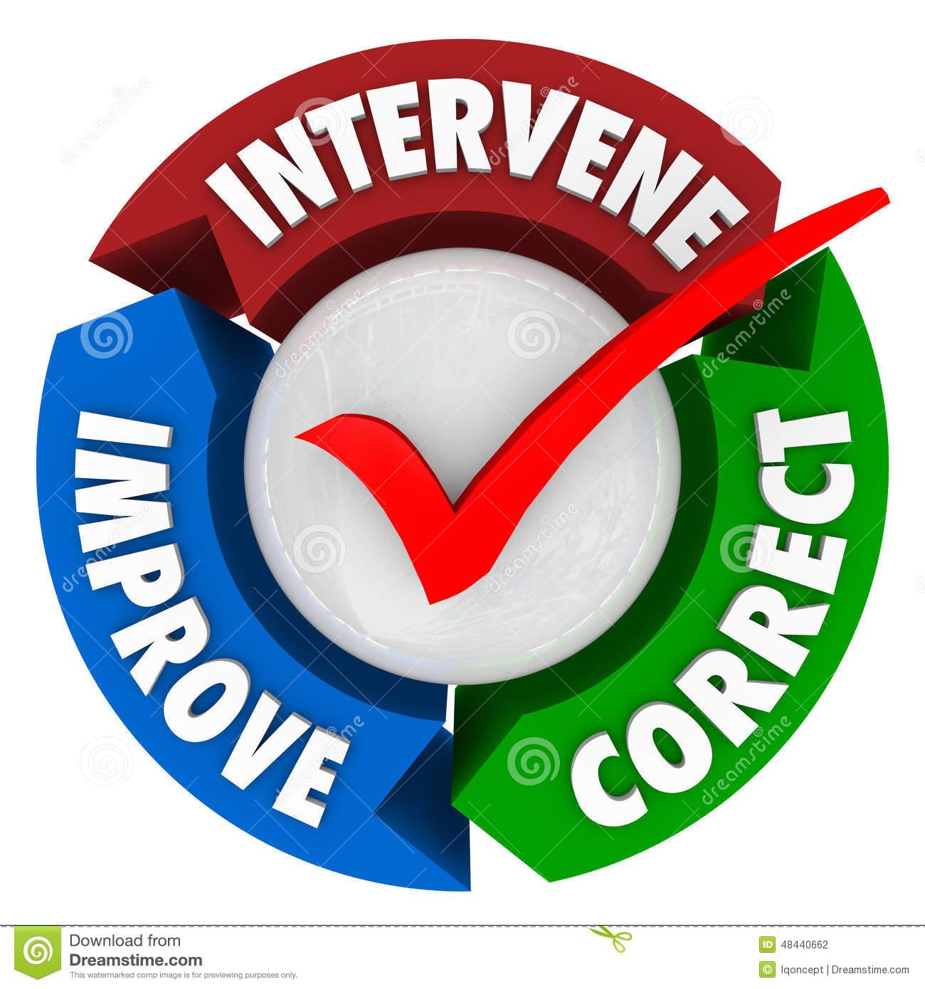 foto de Intervene Correct And Improve Words On A Circular Diagram