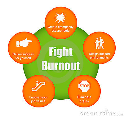 Burnout Clipart