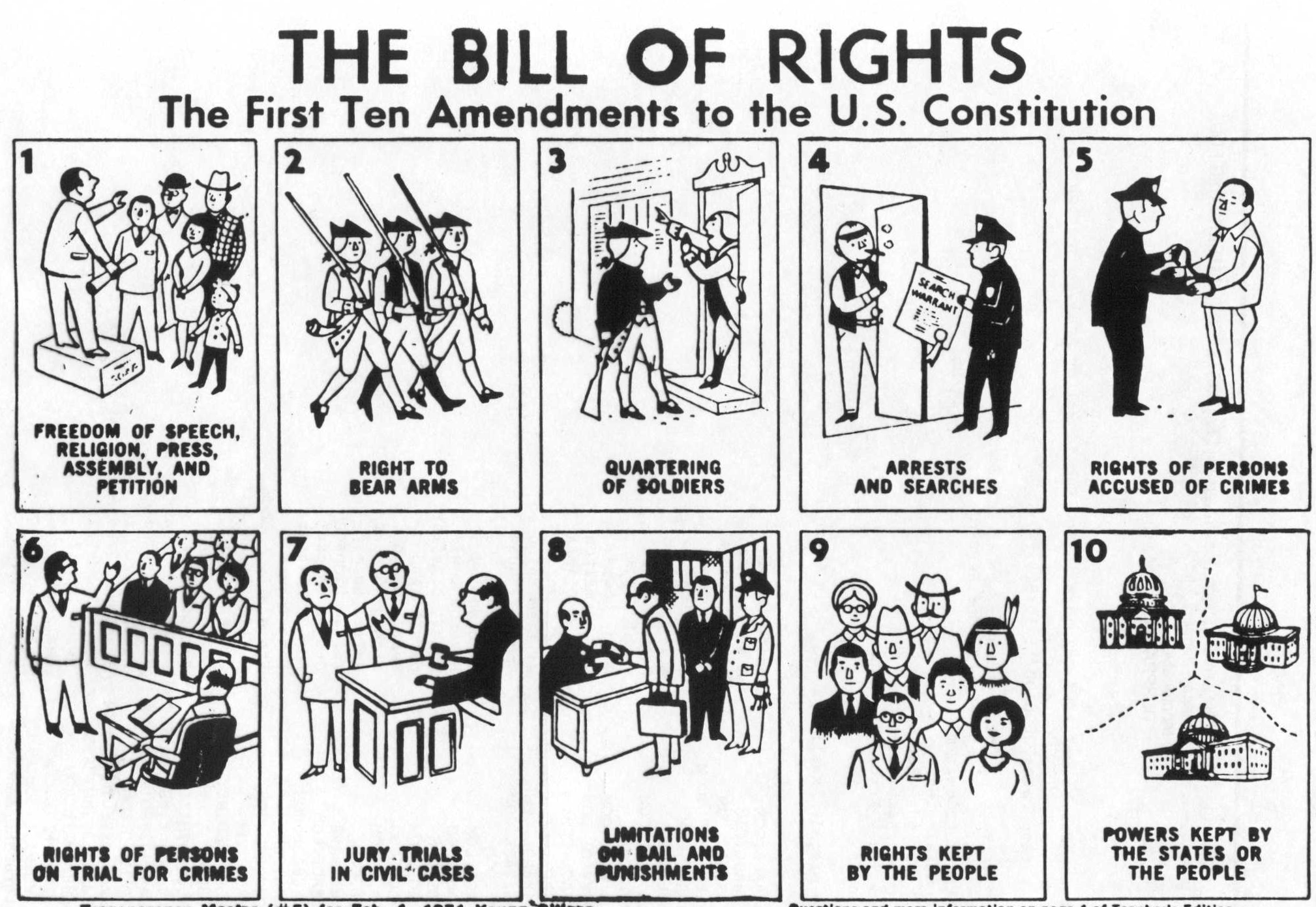 Bill Of Rights Clipart - Clipart Kid