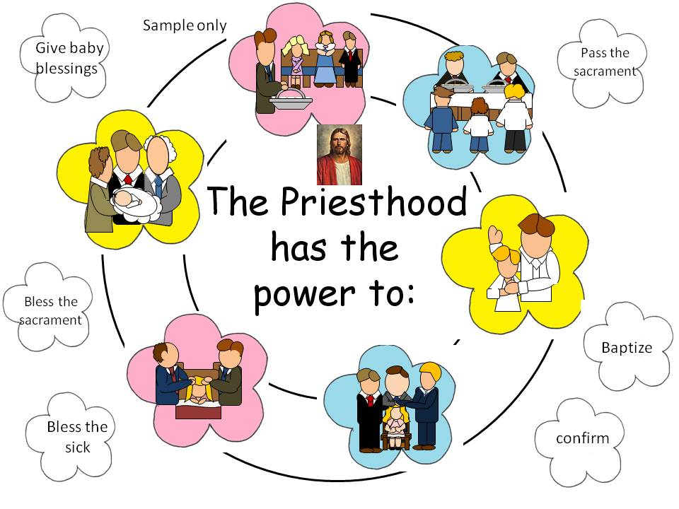 Lds Priesthood Clipart - Clipart Kid
