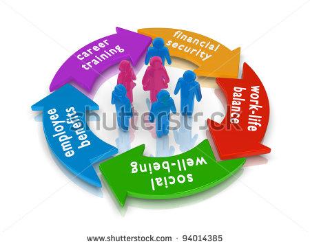 Employee Benefits Clip Art Http   Www Shutterstock Com Pic 94014385