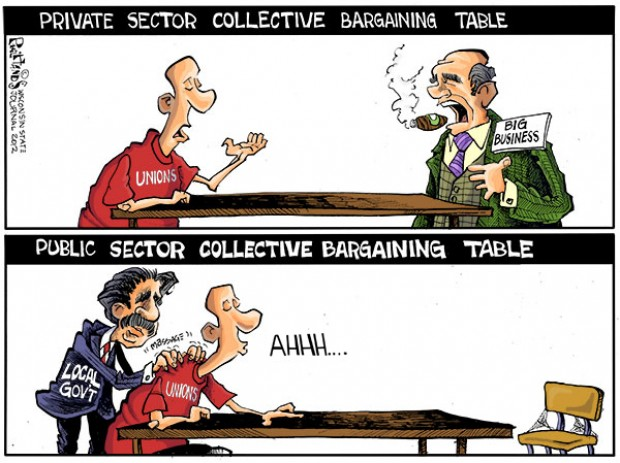 Bargaining Collective Bargaining