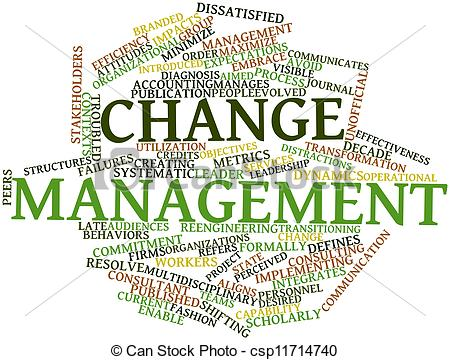Drawing Of Word Cloud For Change Management   Abstract Word Cloud For