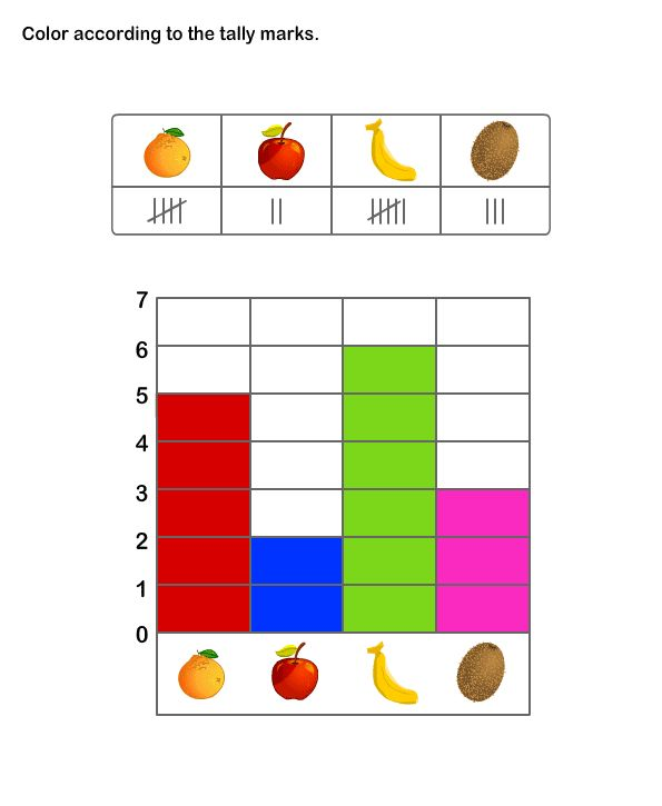 Practice Sheet For Kids Tally Chart Worksheets Learn Tally Marks