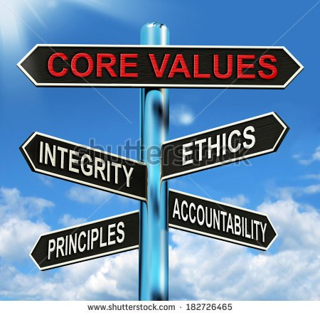 Core Values Signpost Meaning Integrity Ethics Principals And